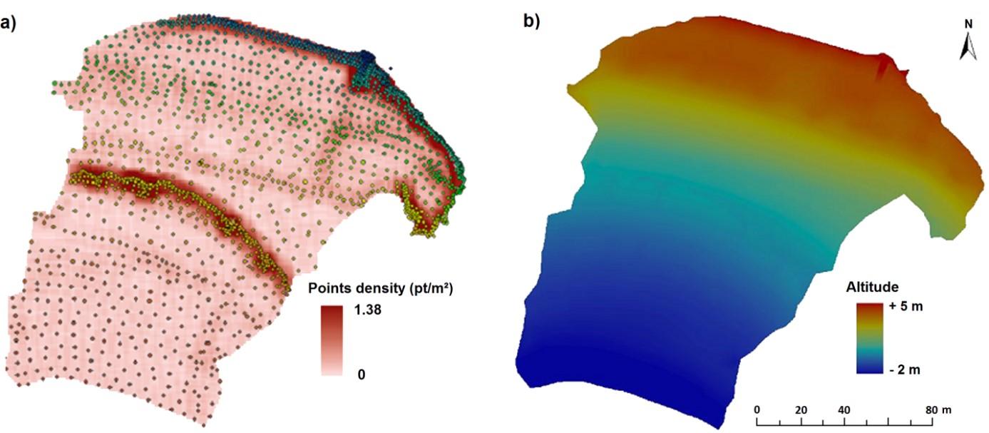 schéma en couleurs avec explication du model numérique de terrain