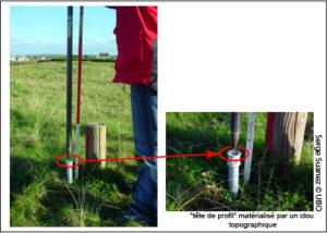 photographies explicatives en couleur avec légende pour dispositifs de repérage des profils de mesure dunaire